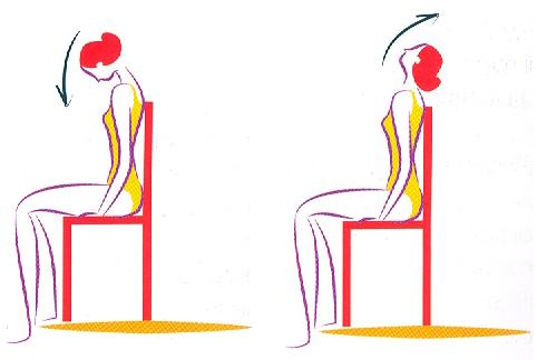 esercizio cervicalgia smartphone